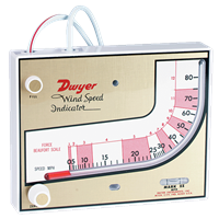 Series Mark II Wind Speed Indicator