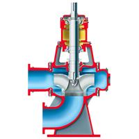 Solids Handling Pumps - MN & MNV